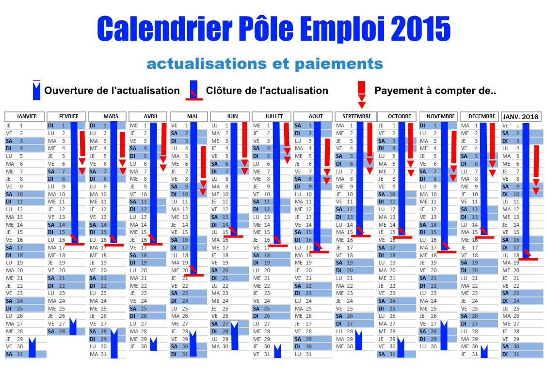 calendrier assedic actualisation mensuelle 2015 paiement allocation smic horaire fr. Black Bedroom Furniture Sets. Home Design Ideas