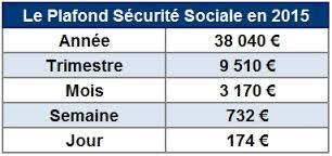 pmss 2015 augmentation de 1 3 224 partir du 1er janvier 2015 smic horaire fr